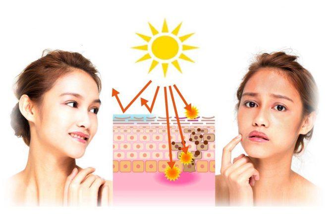 действие ультрафиолета на кожу, лицо девушки до и после загара